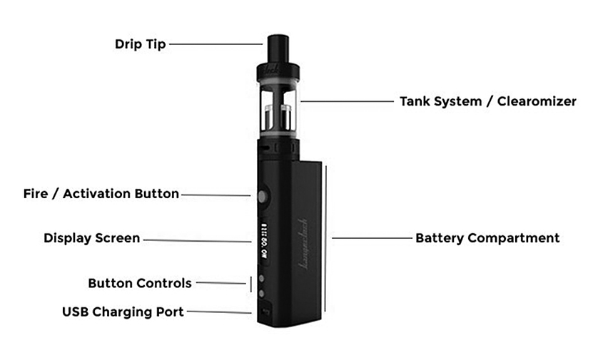 ส่วนประกอบของบุหรี่ไฟฟ้า
